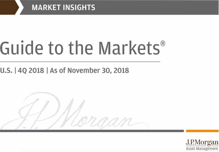 Guide to the Markets - Revolve Wealth Partners